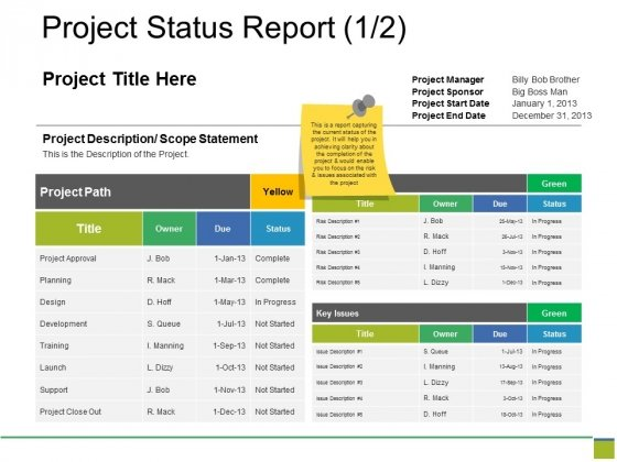 Project Status Report Ppt PowerPoint Presentation File Guide