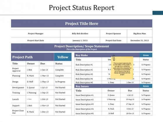 Project Status Report Ppt PowerPoint Presentation Icon Graphics