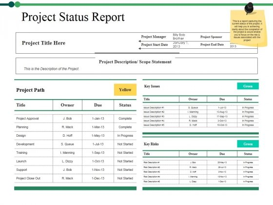 Project Status Report Ppt PowerPoint Presentation Infographics Graphics Example