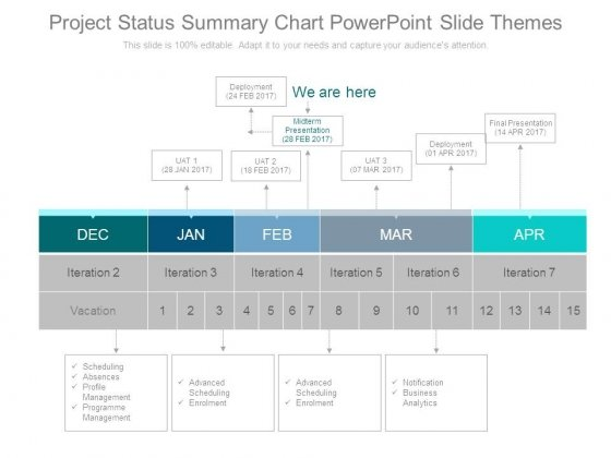 project status slide
