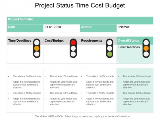 Project Status Time Cost Budget Ppt PowerPoint Presentation Ideas Outline