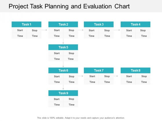 Project Task Planning And Evaluation Chart Ppt Powerpoint Presentation Icon Slide