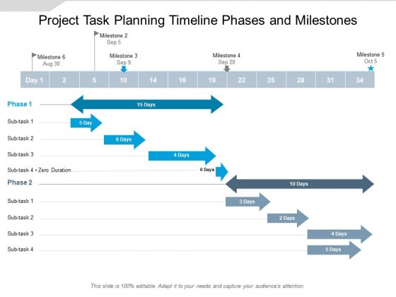Project Task Planning Timeline Phases And Milestones Ppt PowerPoint Presentation Icon Graphics Template