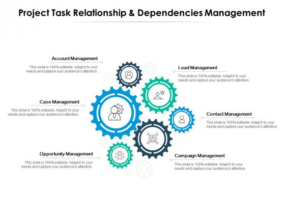 Project Task Relationship And Dependencies Management Ppt PowerPoint Presentation Slides Layout