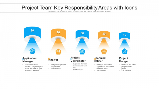 Project Team Key Responsibility Areas With Icons Ppt PowerPoint Presentation Gallery Maker PDF