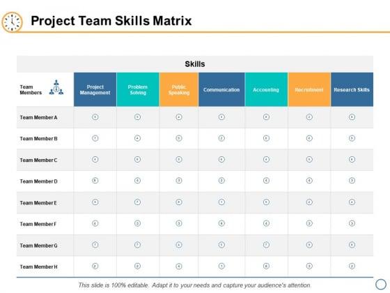 Project Team Skills Matrix Ppt PowerPoint Presentation Ideas Microsoft