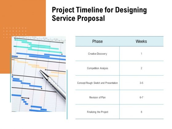 Project Timeline For Designing Service Proposal Ppt PowerPoint Presentation Professional Images