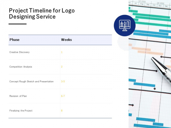 Project Timeline For Logo Designing Service Ppt PowerPoint Presentation Infographic Template Guide