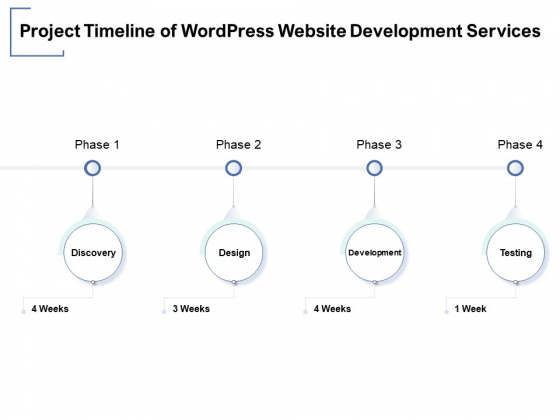 Project Timeline Of Wordpress Website Development Services Ppt PowerPoint Presentation Infographic Template Guide