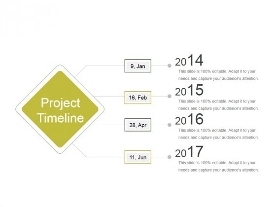Project Timeline Ppt PowerPoint Presentation Deck