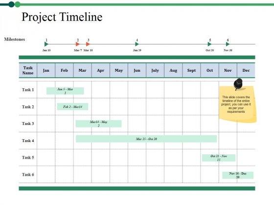 Project Timeline Ppt PowerPoint Presentation Layouts Graphic Tips