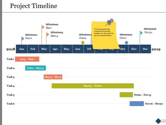 Project Timeline Ppt PowerPoint Presentation Outline Graphics Download
