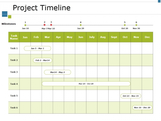 Project Timeline Ppt PowerPoint Presentation Professional Gallery
