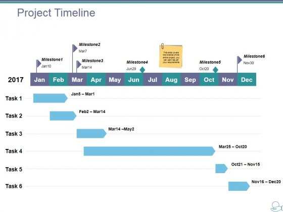 Project Timeline Ppt PowerPoint Presentation Slides Grid