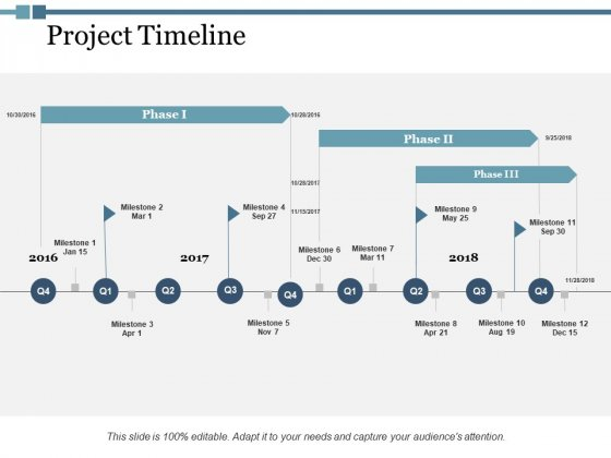 Project Timeline Ppt PowerPoint Presentation Slides Icon