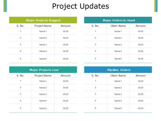 Project Updates Ppt PowerPoint Presentation Pictures Grid