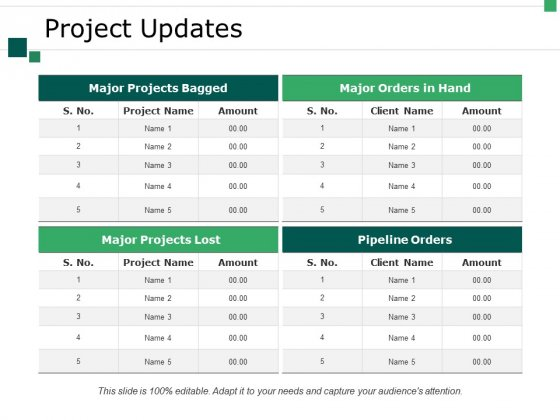 Project_Updates_Ppt_PowerPoint_Presentation_Summary_Slide_Slide_1