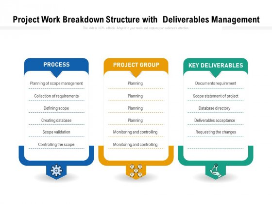 Project Work Breakdown Structure With Deliverables Management Ppt PowerPoint Presentation Slides Sample PDF