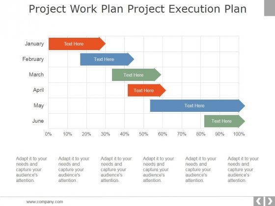 Project Work Plan Project Execution Plan Template 1 Ppt PowerPoint Presentation Layouts Themes
