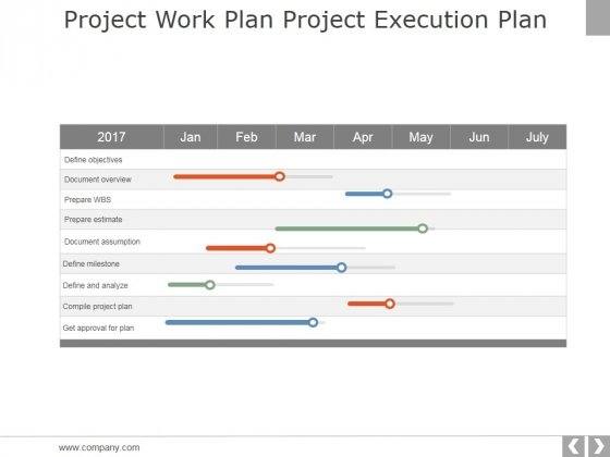 Project Work Plan Project Execution Plan Template 2 Ppt Powerpoint