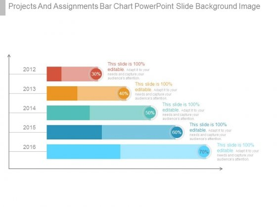 Projects And Assignments Bar Chart Powerpoint Slide Background Image