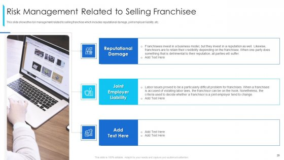 Promoting_And_Selling_Franchise_For_Company_Development_Ppt_PowerPoint_Presentation_Complete_Deck_With_Slides_Slide_29