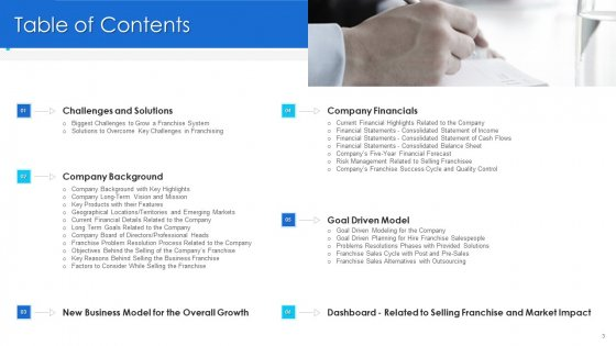Promoting_And_Selling_Franchise_For_Company_Development_Ppt_PowerPoint_Presentation_Complete_Deck_With_Slides_Slide_3