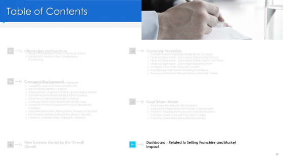 Promoting_And_Selling_Franchise_For_Company_Development_Ppt_PowerPoint_Presentation_Complete_Deck_With_Slides_Slide_37