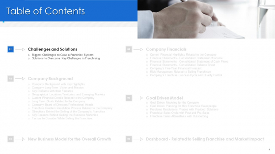 Promoting_And_Selling_Franchise_For_Company_Development_Ppt_PowerPoint_Presentation_Complete_Deck_With_Slides_Slide_4