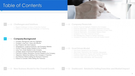 Promoting_And_Selling_Franchise_For_Company_Development_Ppt_PowerPoint_Presentation_Complete_Deck_With_Slides_Slide_7