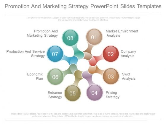 Promotion And Marketing Strategy Powerpoint Slides Templates