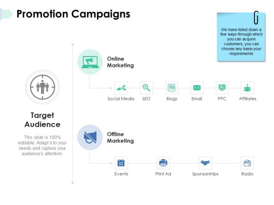 Promotion Campaigns Ppt PowerPoint Presentation Icon Clipart