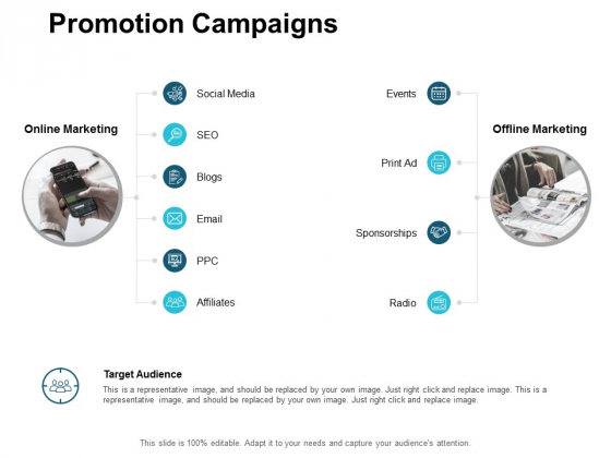 Promotion Campaigns Ppt PowerPoint Presentation Infographic Template Outfit