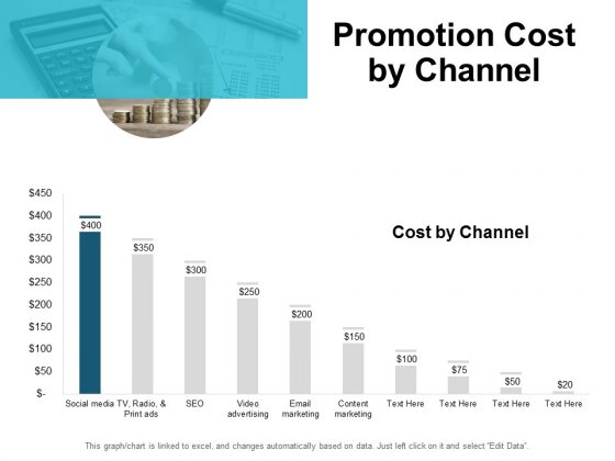 Promotion Cost By Channel Ppt PowerPoint Presentation Ideas Graphics