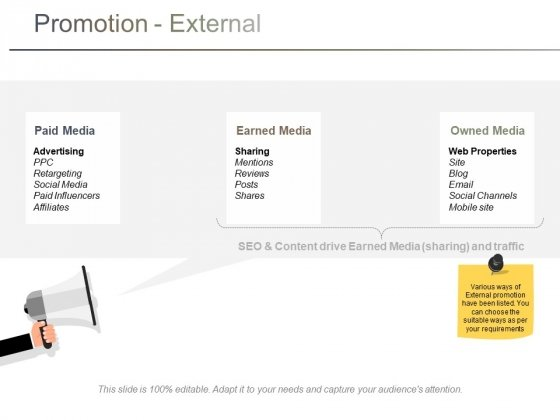 Promotion External Ppt PowerPoint Presentation Gallery Example Topics