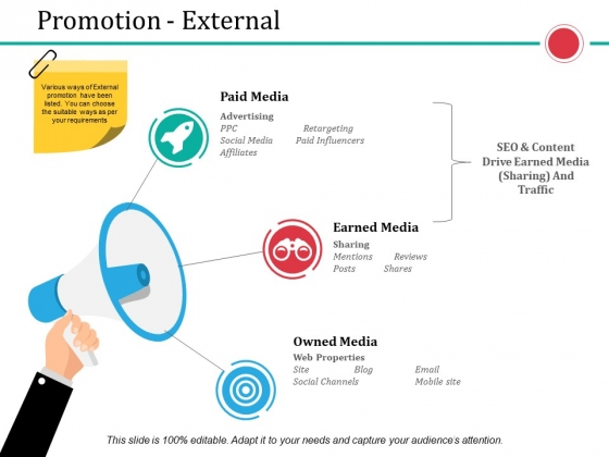 Promotion External Ppt PowerPoint Presentation Icon Guidelines