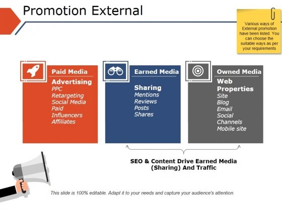 Promotion External Ppt PowerPoint Presentation Infographics Good