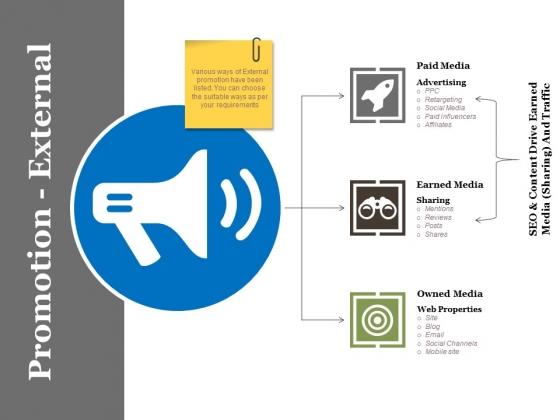 Promotion External Ppt PowerPoint Presentation Portfolio Information