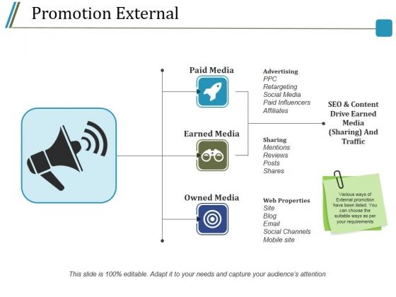 Promotion External Ppt PowerPoint Presentation Slides Example