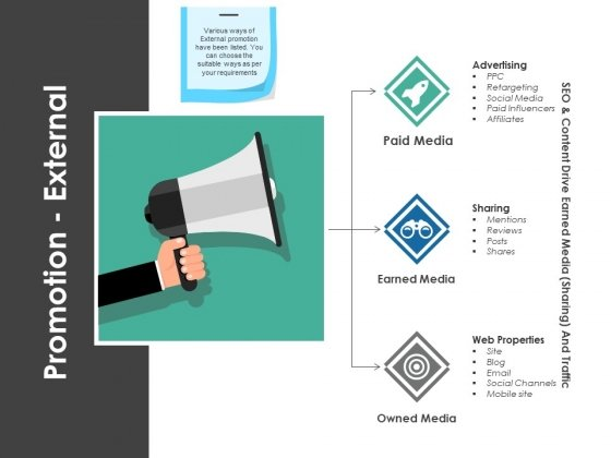 Promotion External Ppt PowerPoint Presentation Styles Background Images