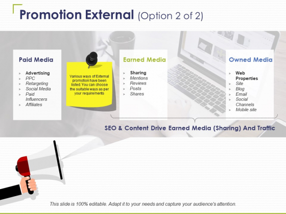 Promotion External Template 2 Ppt PowerPoint Presentation Styles Icon
