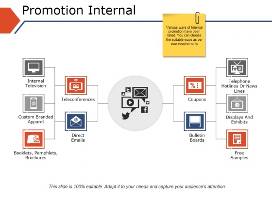 Promotion Internal Ppt PowerPoint Presentation File Example