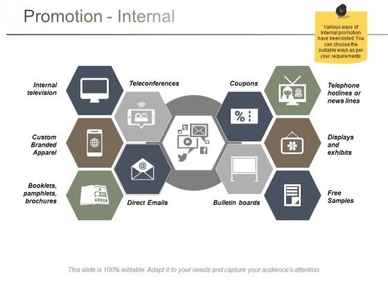 Promotion Internal Ppt PowerPoint Presentation Infographics Outfit