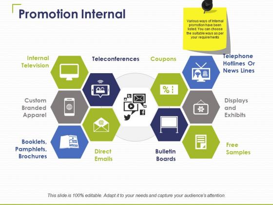 Promotion Internal Ppt PowerPoint Presentation Slides Gridlines