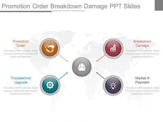Promotion Order Breakdown Damage Ppt Slides