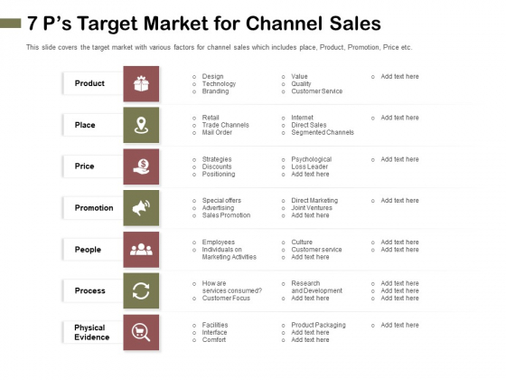 Promotional Channels And Action Plan For Increasing Revenues 7 Ps Target Market For Channel Sales Infographics PDF