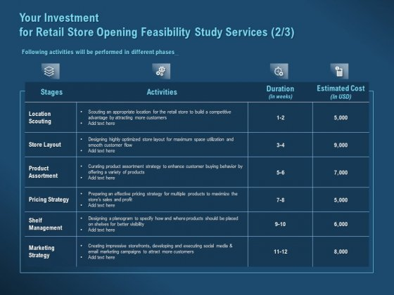 Proof_Concept_Variety_Shop_Your_Investment_For_Retail_Store_Opening_Feasibility_Study_Services_Duration_Summary_PDF_Slide_1