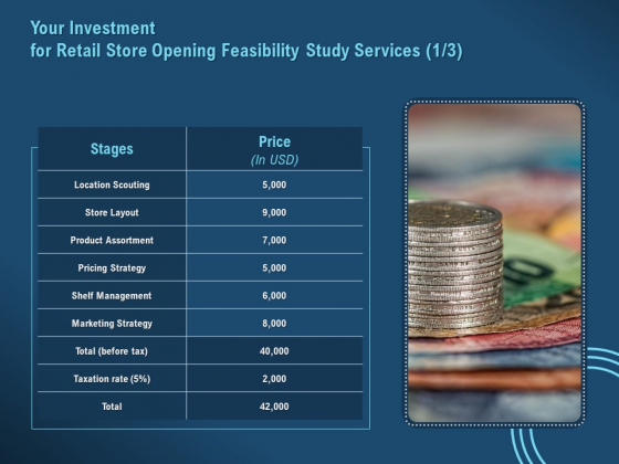 Proof Concept Variety Shop Your Investment For Retail Store Opening Feasibility Study Services Price Themes PDF
