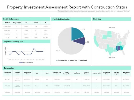 Property Investment Assessment Report With Construction Status Ppt PowerPoint Presentation Gallery Outline PDF