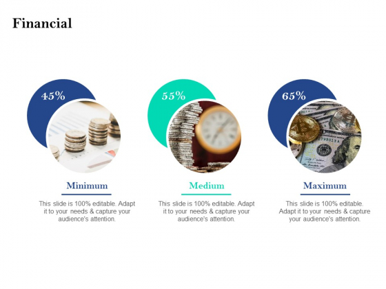 Property Investment Strategies Financial Ppt PowerPoint Presentation Slides Model PDF